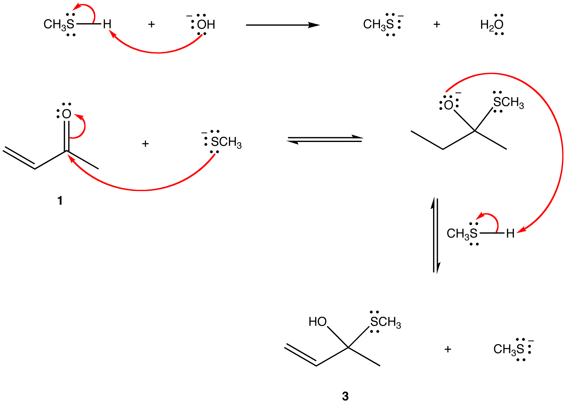 grignard reaktion mechanismus