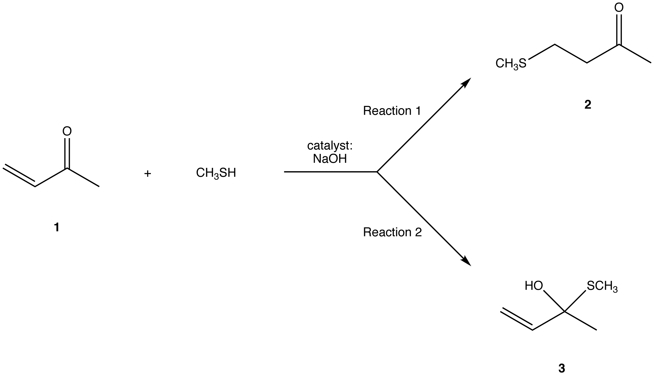 1,4-Addition | OChemPal