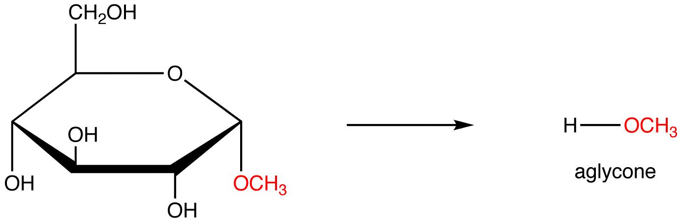 Aglycone Ochempal