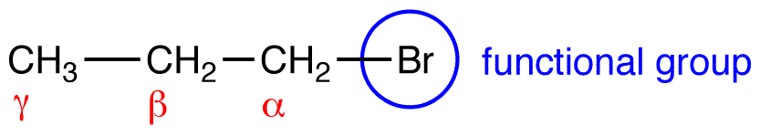Alpha Carbon Ochempal