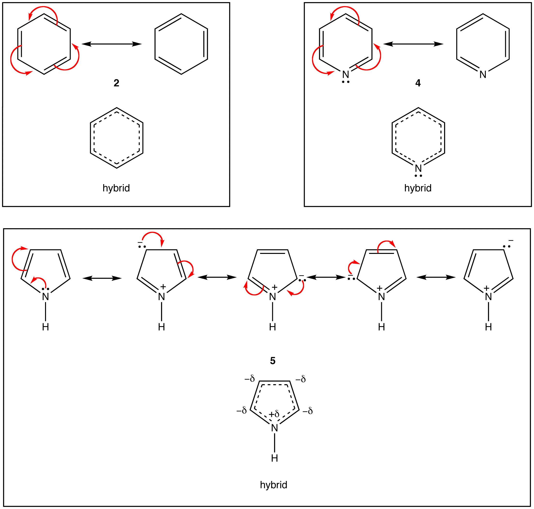 Aromatic | OChemPal