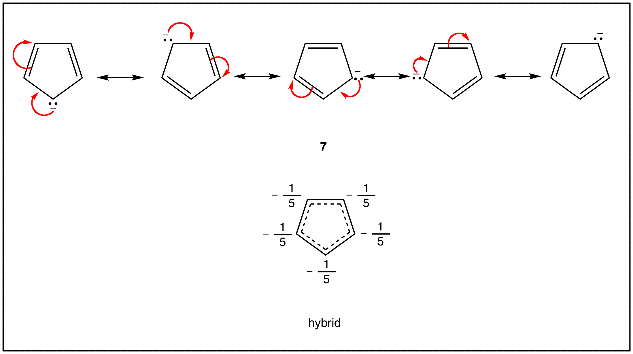 Aromatic Ochempal The Lewis Diagram Of Many A Molecule However Is Not Consistent With According To Resonance Theory Rings In 1 3 And 6 Also Should Have Loop Pi Electrons