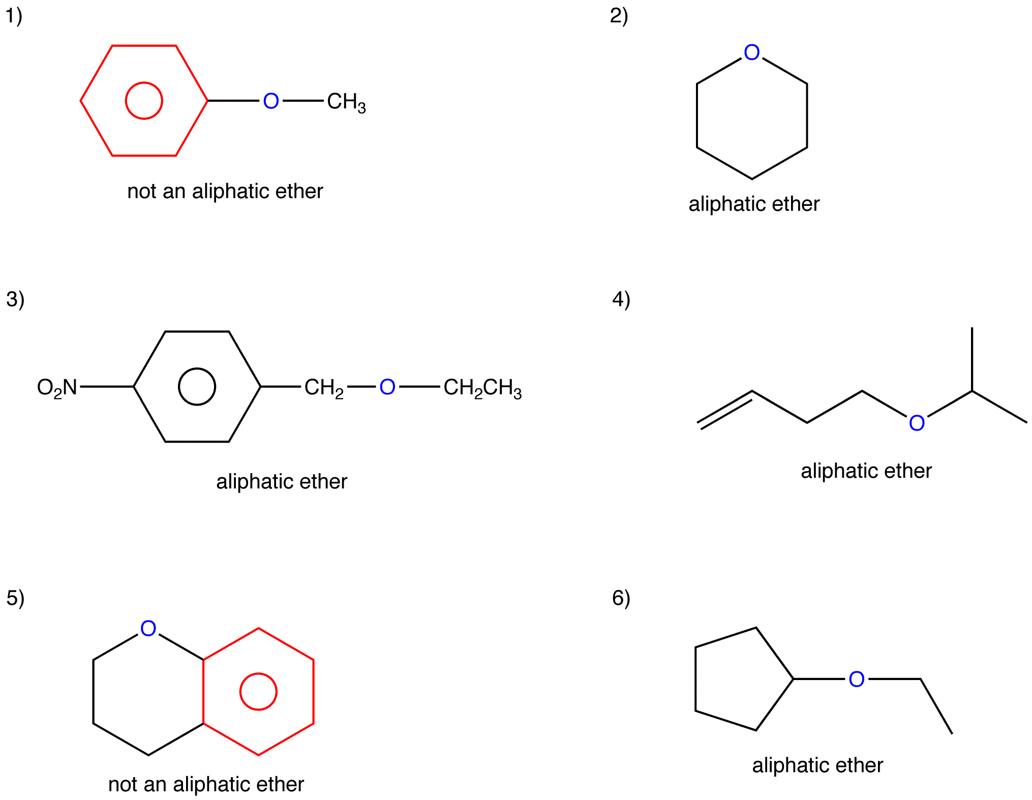 Aliphatic Ether Answers Ochempal