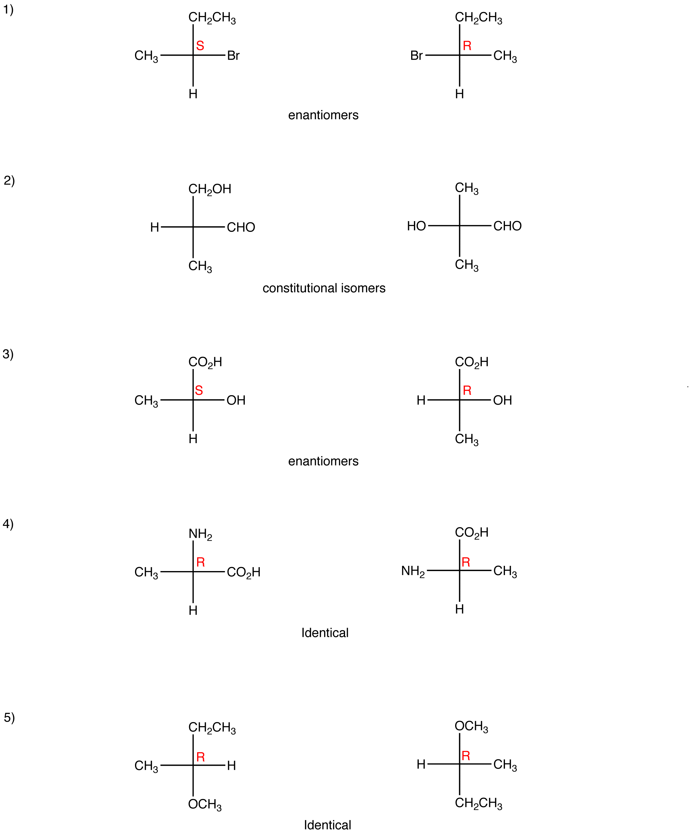 cation group separation flow chart
