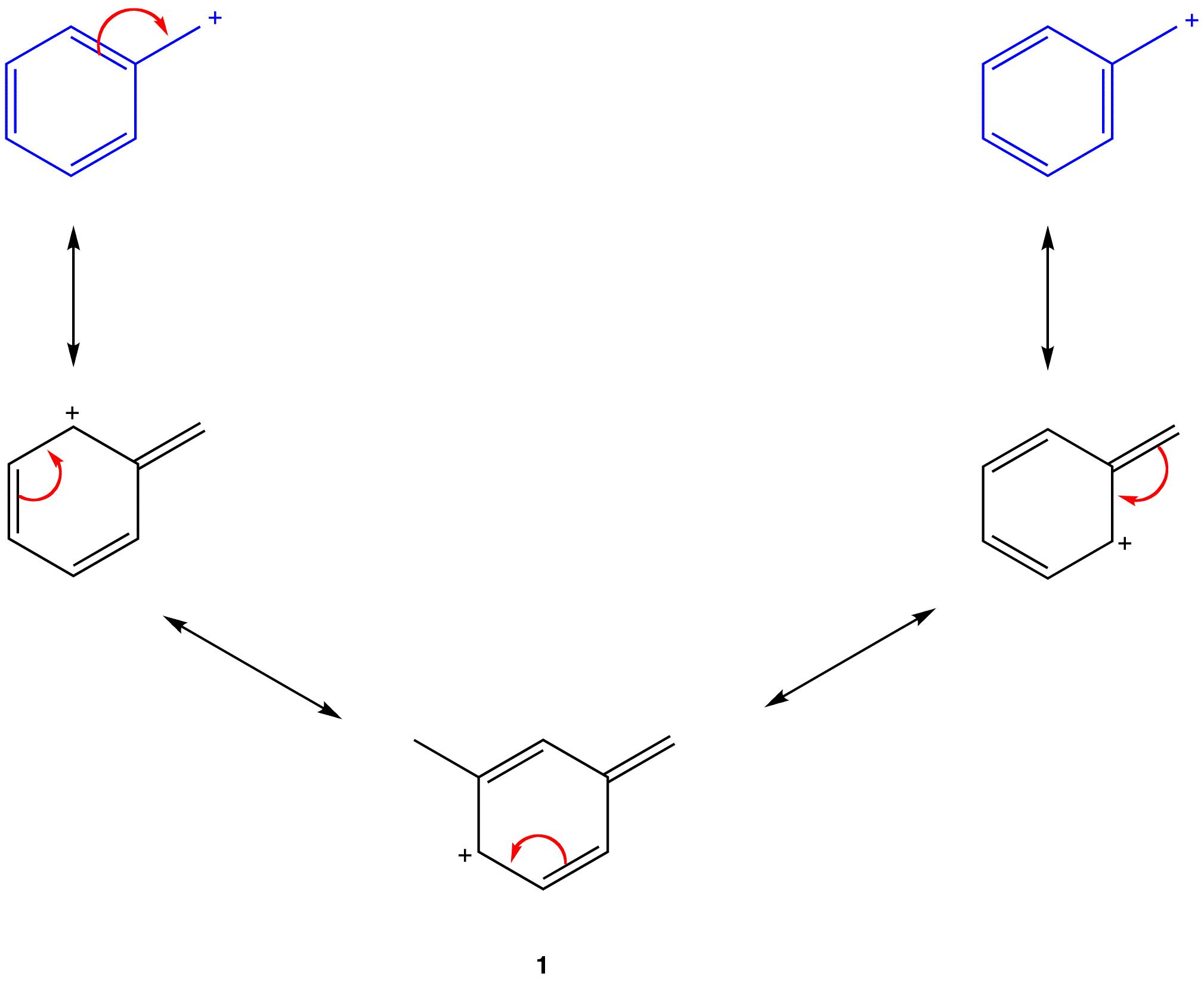 Benzylic Carbocation Ochempal