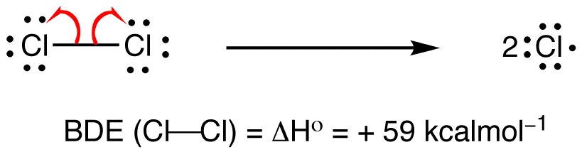 Bond Dissociation Energy Ochempal