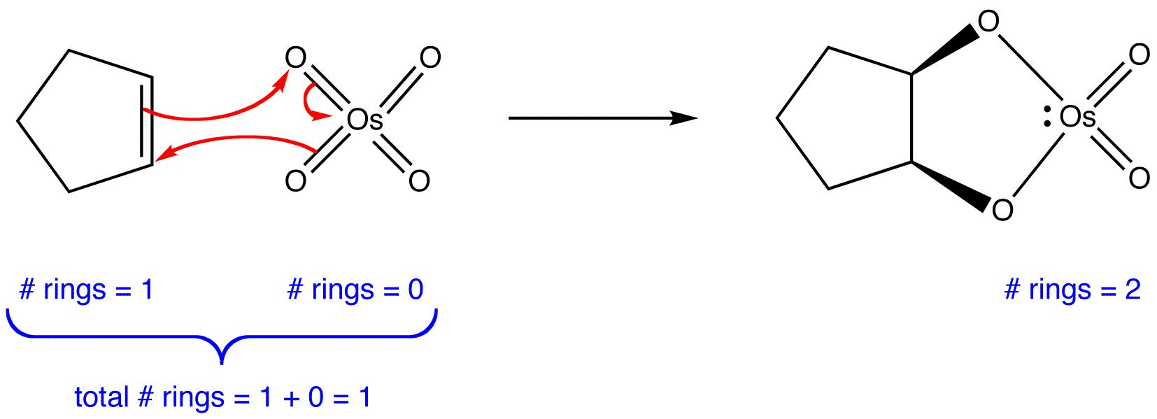 Cycloaddition Ochempal