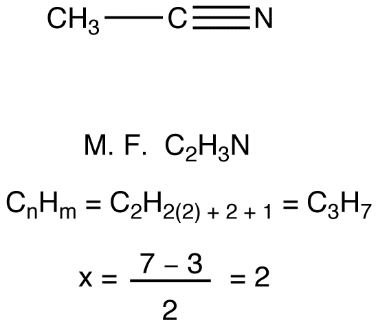 determining degree of unsaturation