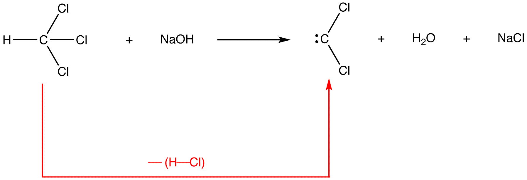 Dehydrohalogenation Ochempal