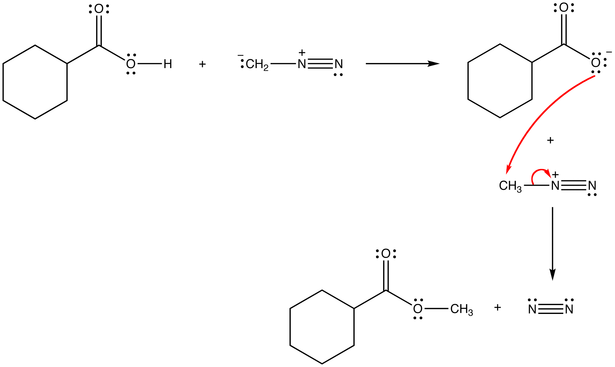 Diazomethane Ochempal