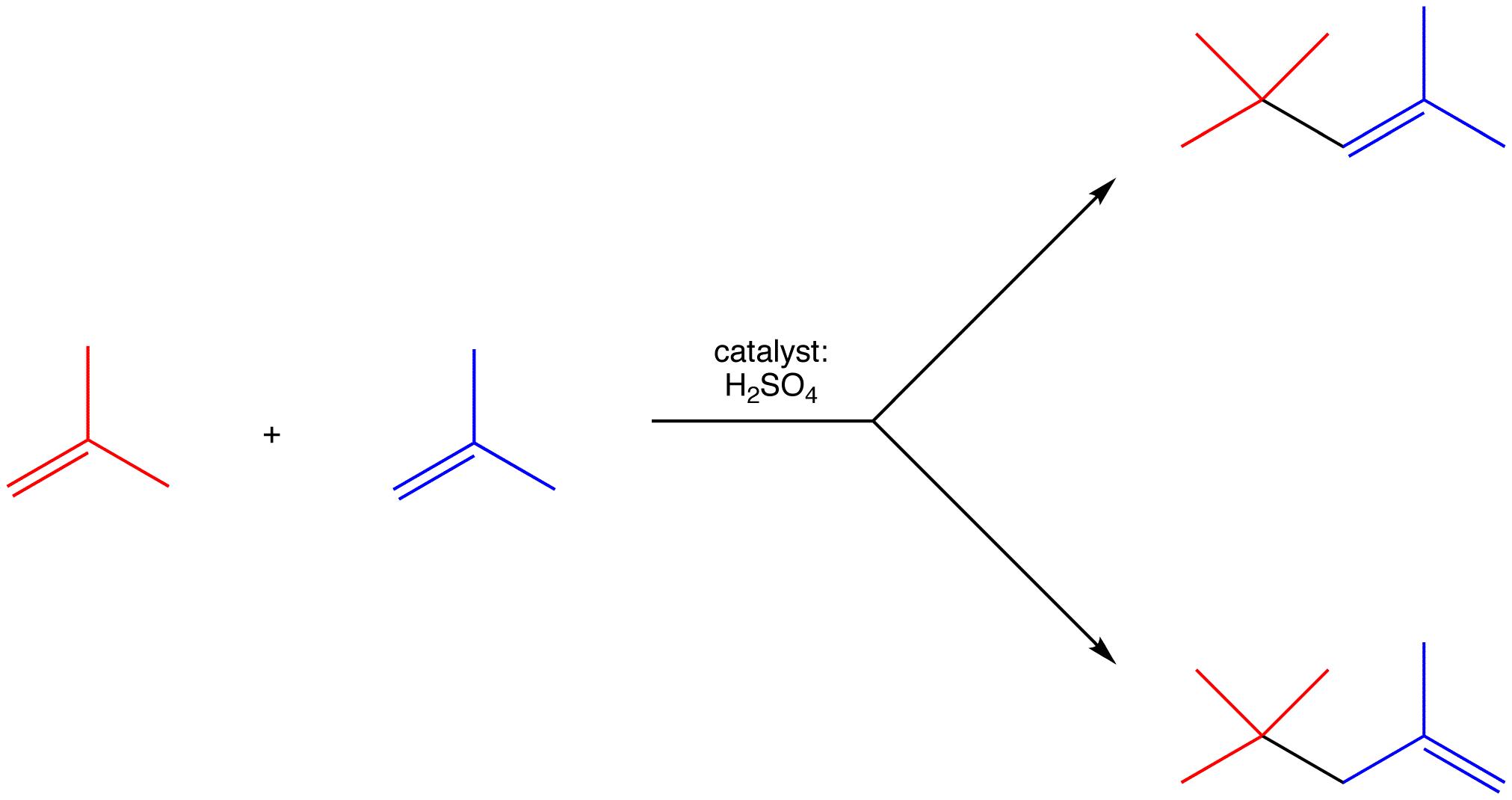 Dimerization Ochempal
