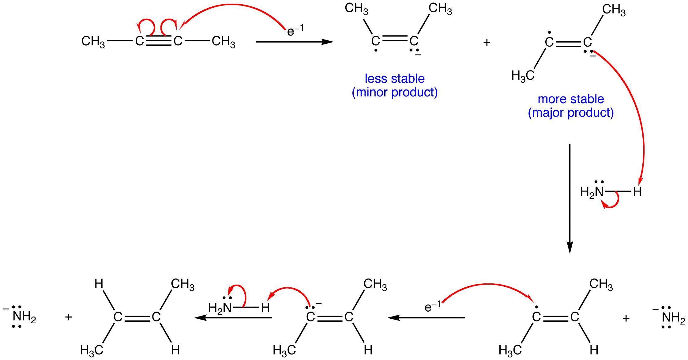 Dissolving metal reduction ochempal dissolving metal reduction pooptronica