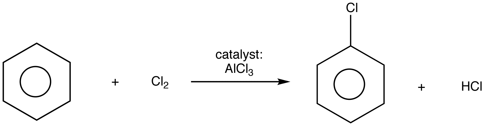 Electrophilic Substitution Ochempal