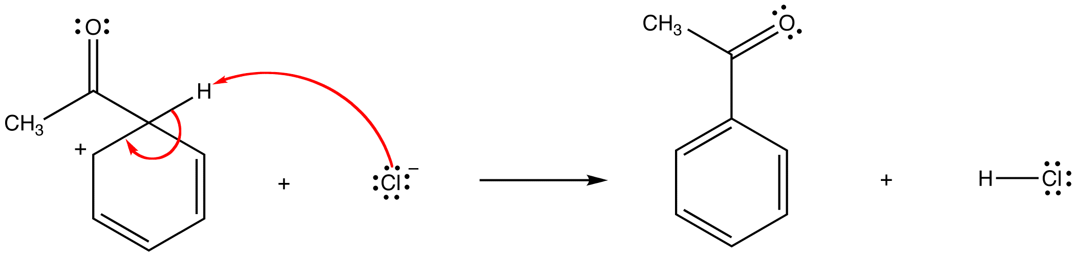 Friedel Crafts Acylation Ochempal