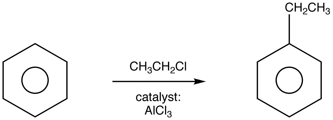 Friedel crafts alkylation of benzene and dimethoxybenzene