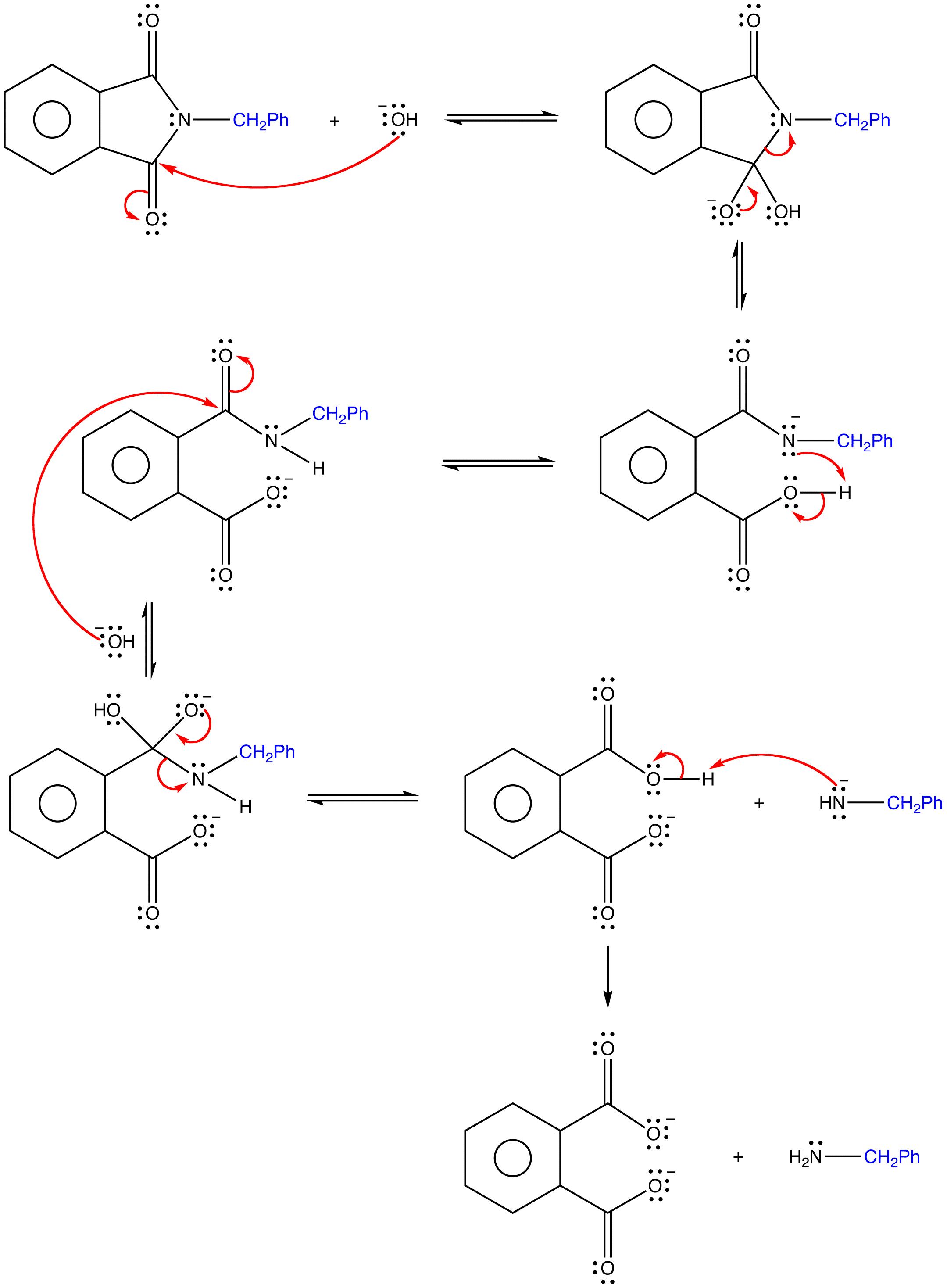 Gabriel Synthesis Ochempal