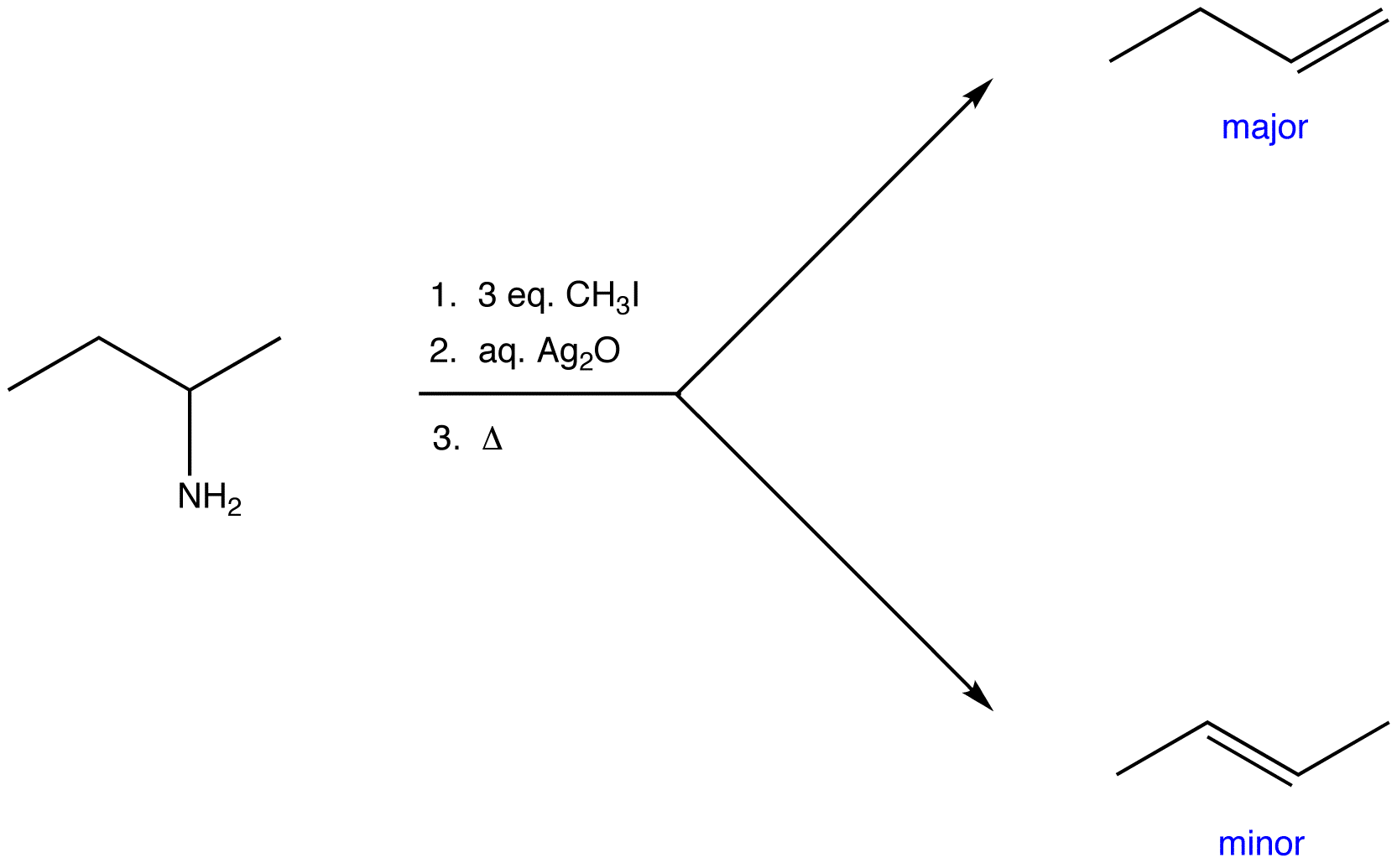 Hofmann Elimination Ochempal
