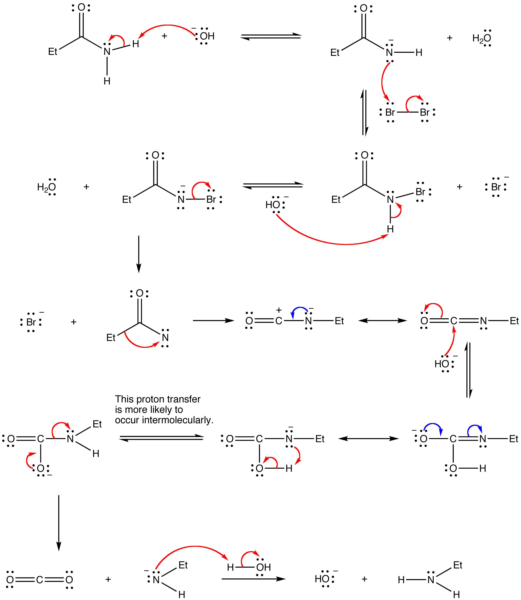 Hofmann Rearrangement Ochempal