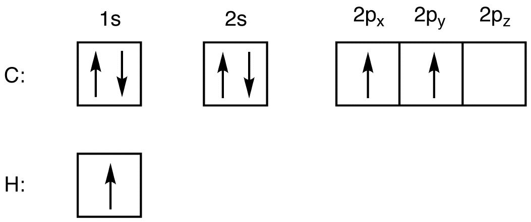 hybridization ochempal : carbon orbital diagram - findchart.co