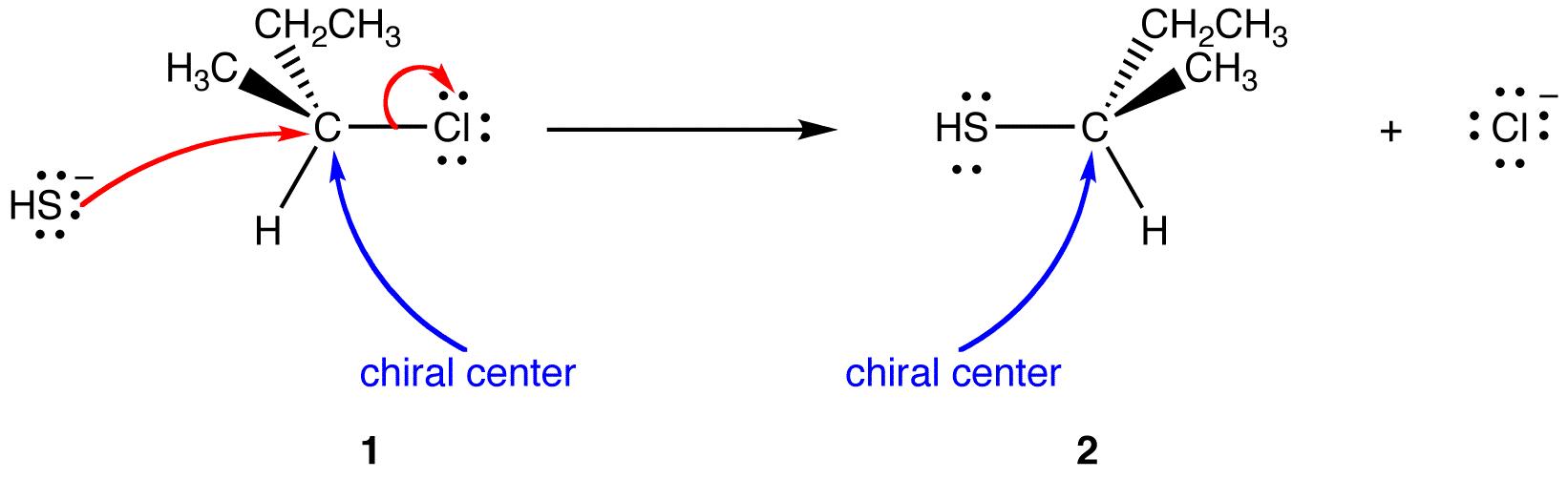 Inversion Of Configuration Ochempal