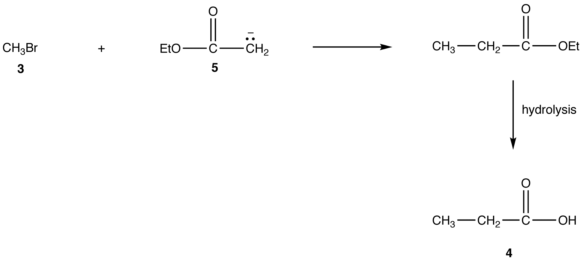 synthesis of ester United states patent 3,053,855 synthesis 0f glycidyl esters gerhard maerker, philadelphia, and william s port, norristown, lla, assignors to the united states of america as represented by.