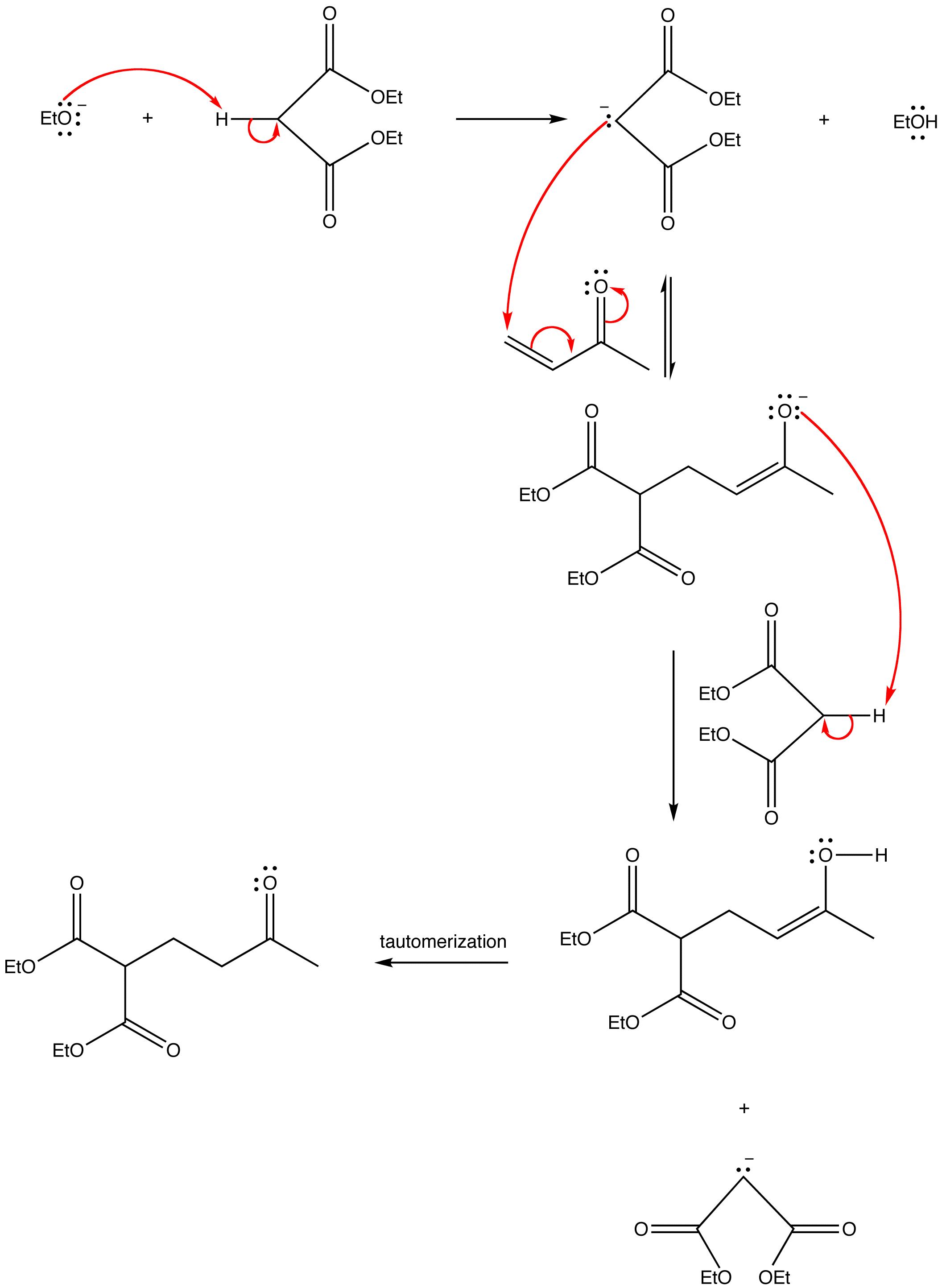 wittig reaction and photoisomerization