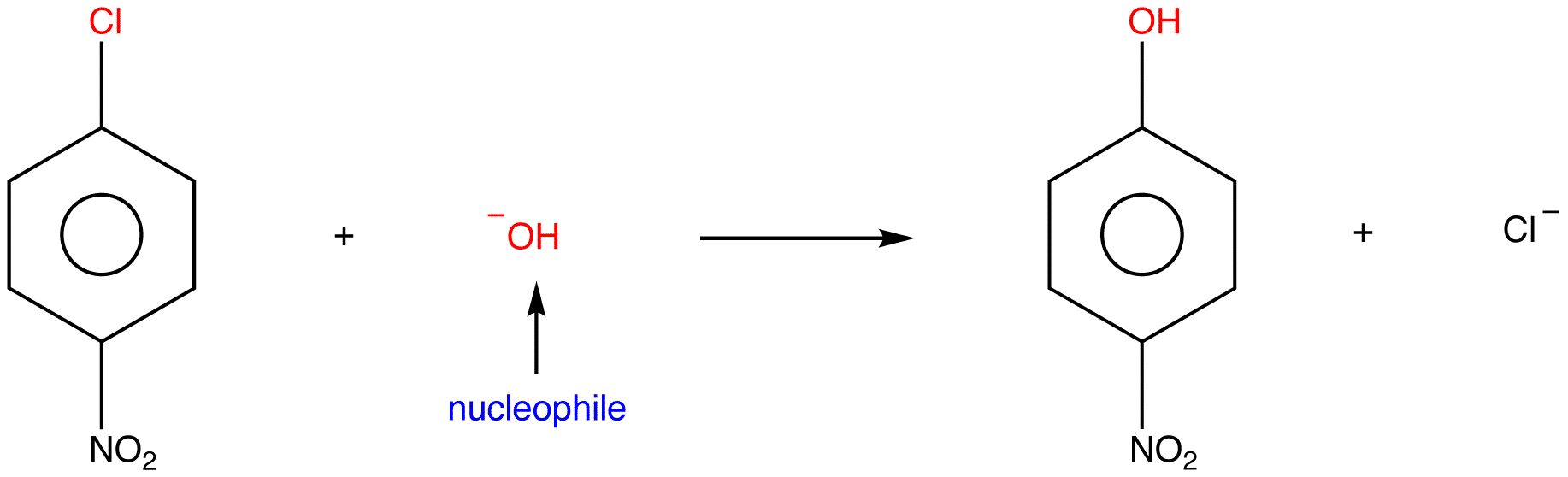 nucleophilic aromatic substitution of 2 4 dinitrochlorobenze 2,4-dinitrophenol is formed via an addition-elimination nucleophilic aromatic substitution mechanism when 2,4-dinitrochlorobenzene is treated with sodium hydroxide at 100°c followed by protonation: a) 2,4-dinitrophenol is formed via an addition-elimination nucleophilic aromatic substitution mechanism.
