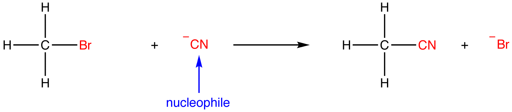 Nucleophilic Substitution Ochempal