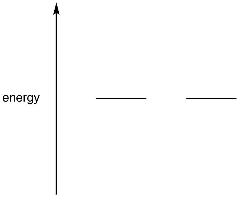 Precession Frequency Ochempal