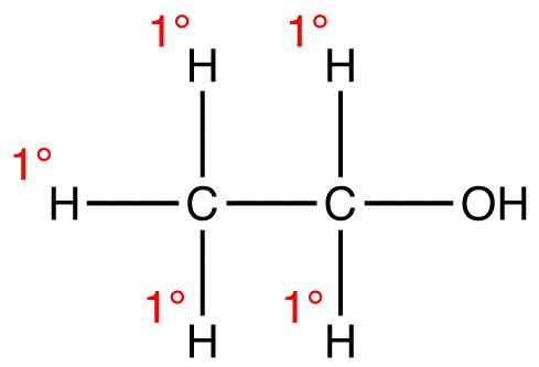 hydrogens