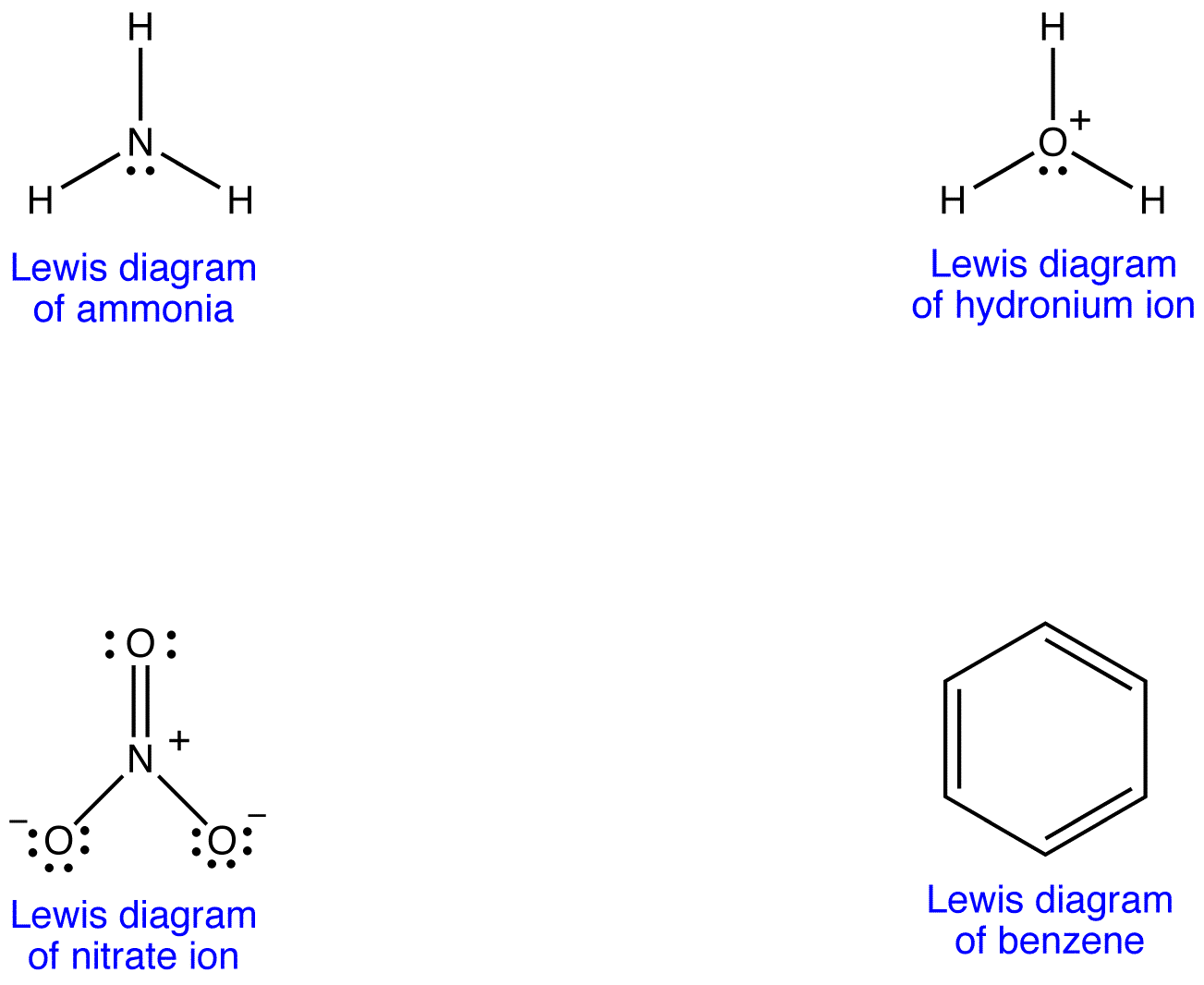 The Lewis Diagram Of Many A Molecule, However, Is Not Consistent With The  Observed Properties Of The Molecule