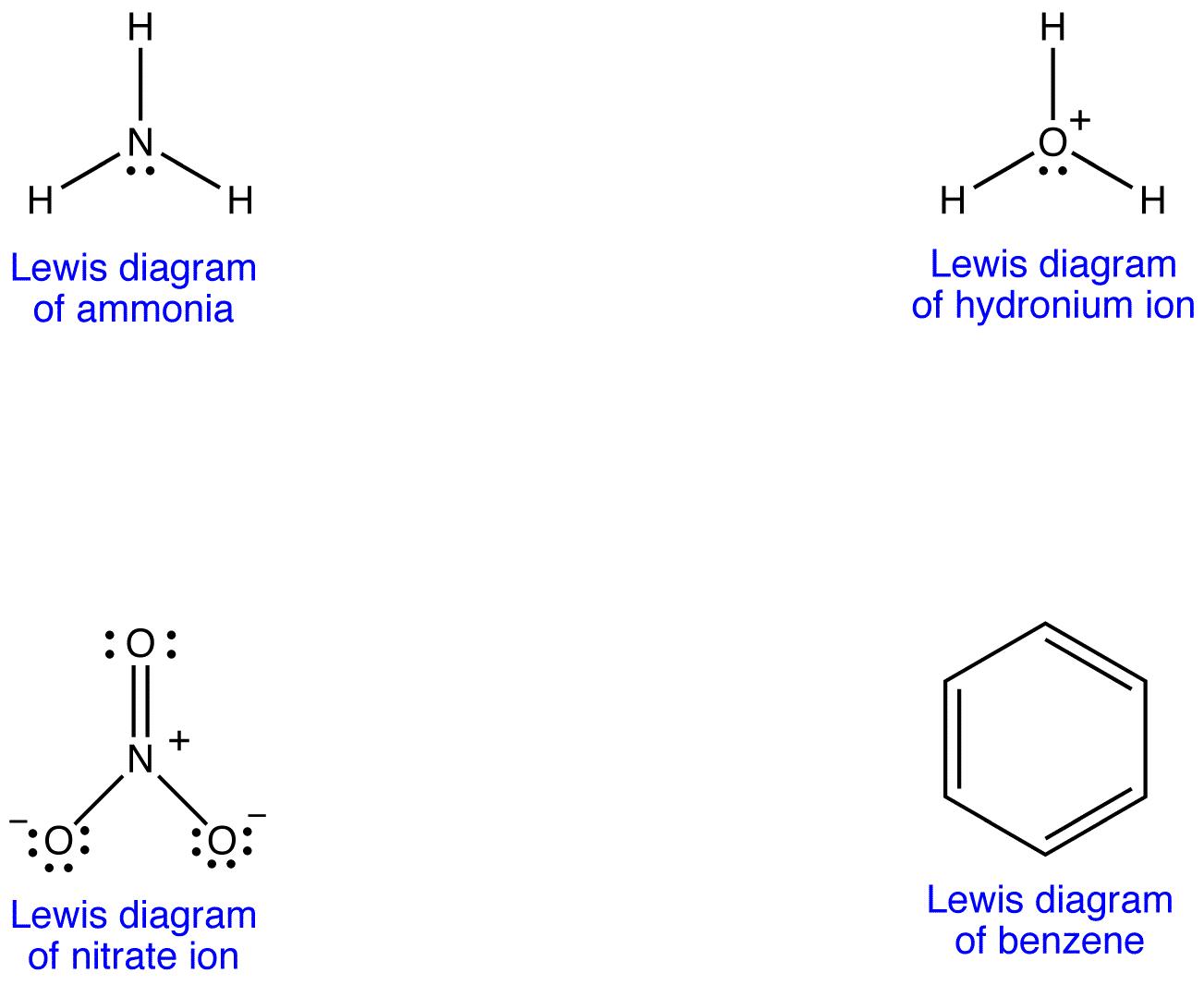 Resonance theory ochempal pooptronica Images