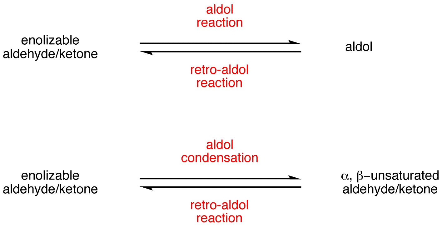 acid base reaction mechanism