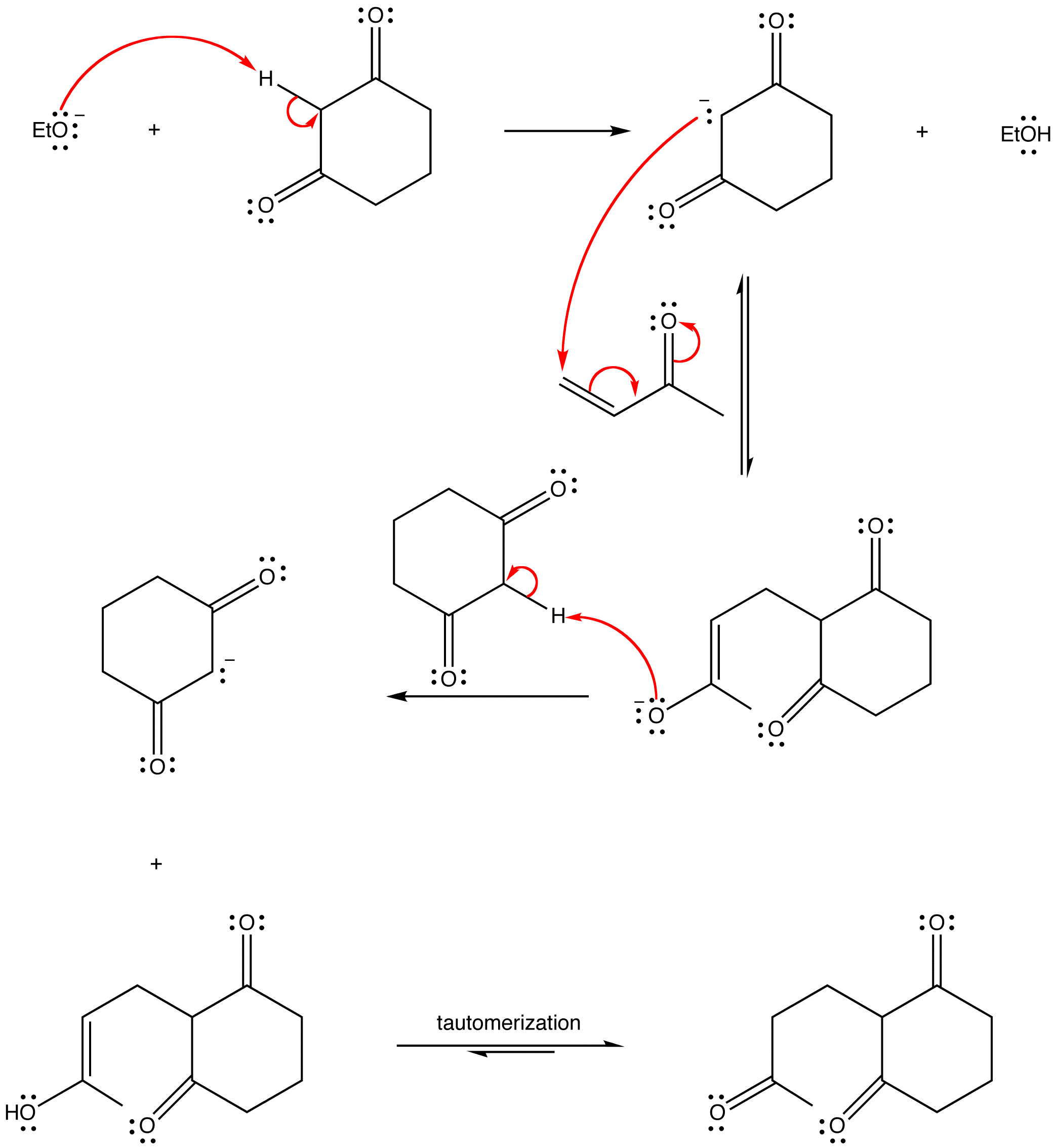 robinson annulation 2 Answer to the robinson annulations is a combination of two carbonyl reactions, the michael reaction and the intramolecular aldol c the robinson annulation is a.