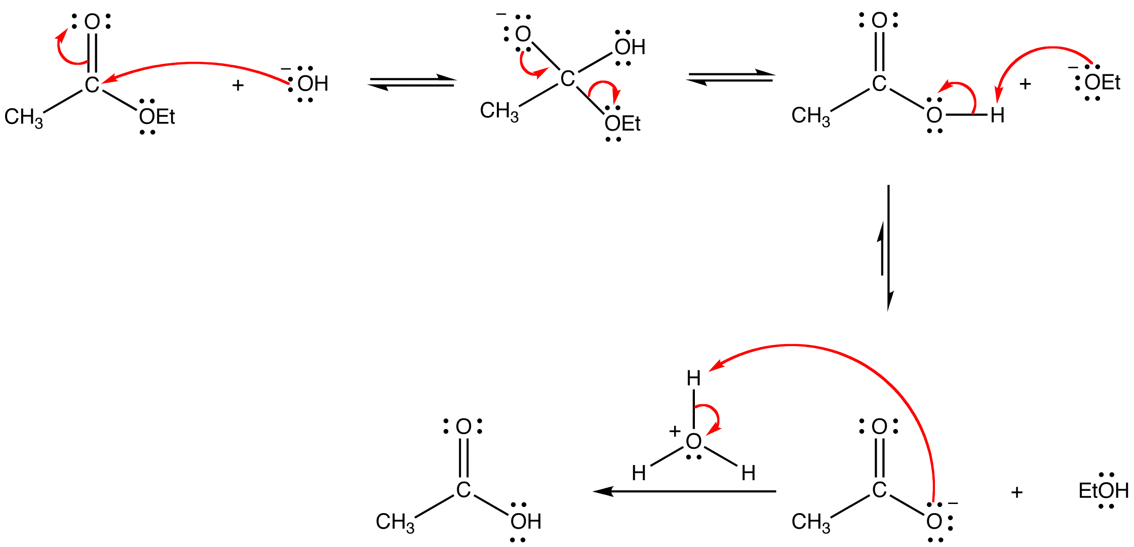 Saponification Ochempal