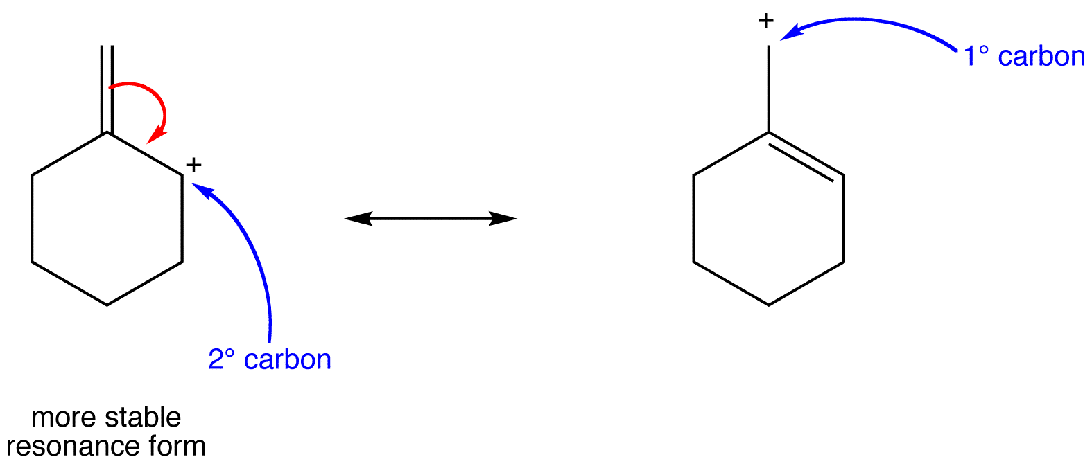 Secondary Allylic Carbocation Ochempal