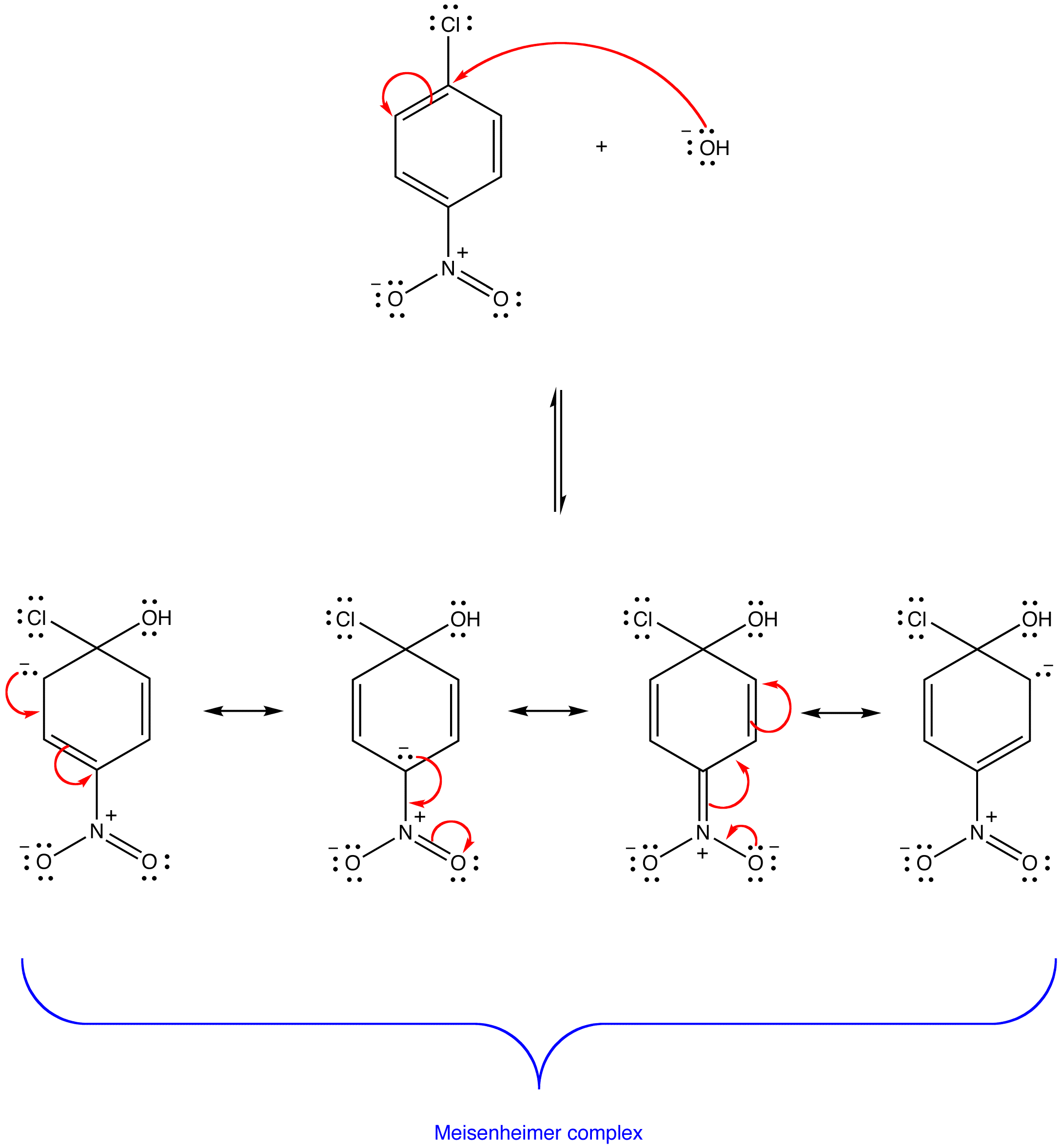Snar Mechanism Ochempal