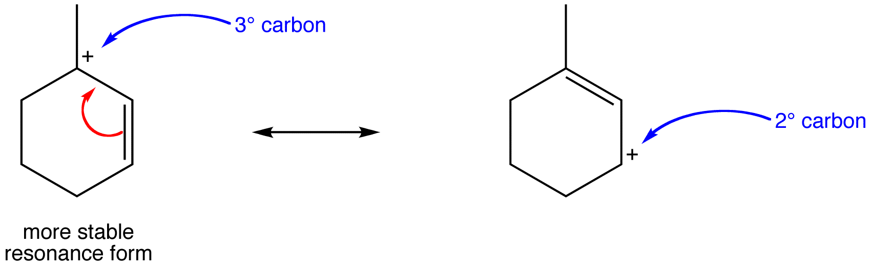 Tertiary Allylic Carbocation Ochempal